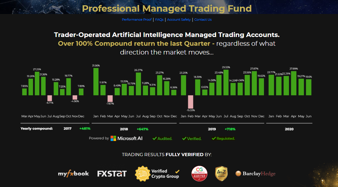 Binary options auto traders managed accounts online sports betting us customers administrator